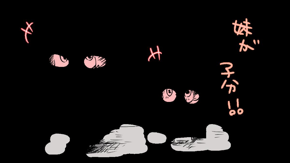紙芝居 結婚式 パラパラ漫画 サプライズムービー